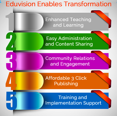 Eduvision enables education transformation